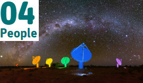 ASKAP telescope dishes illumiated in colours of the rainbow under the milky way at night